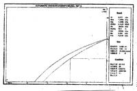 demagnetization-of-lngt18