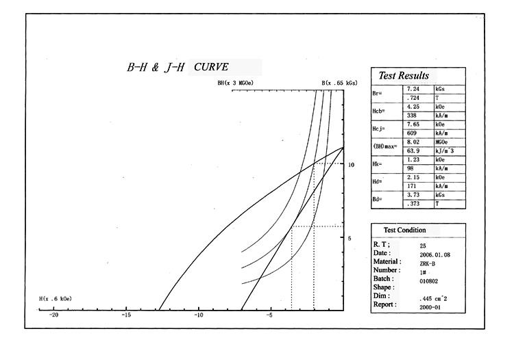 b-h-j-h-demagnetization-7